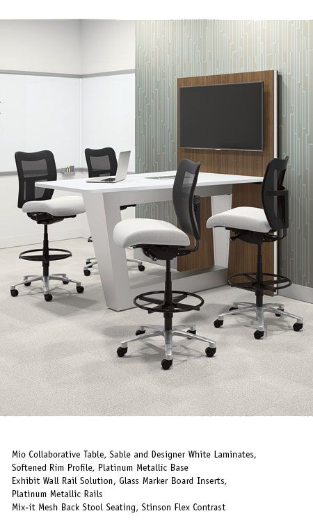 National Mio Collaboration Tables