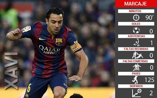 Xavi de récord en el Camp Nou | barca | sport.es
