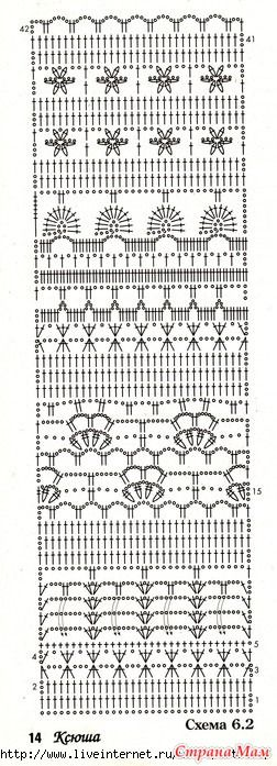 Sampler.    Appears to be a Russian Crochet Blog, LOTS of Diagram patterns!