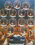 Historia y Genealogía Sudamericana: Genealogía de los Incas