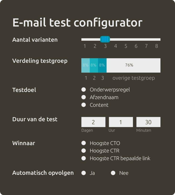 Testen binnen e-mailmarketing: niet alles is wat het lijkt   Marketingfacts