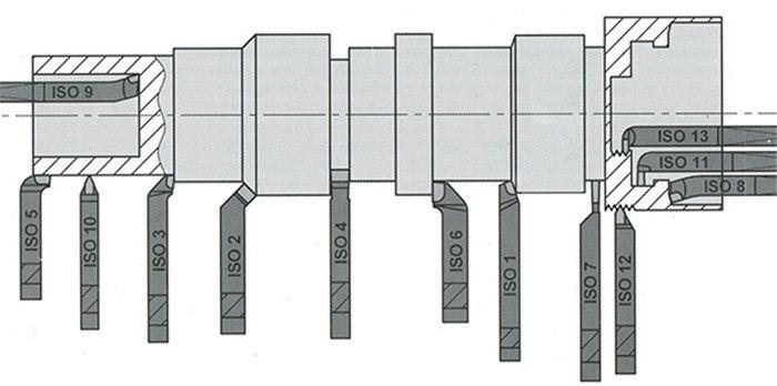 Lathe carbide cutting tools-ISO9