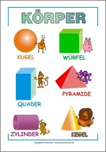 geometrische körper - merk-poster für die 2. klasse | geometrische körper, körper mathe
