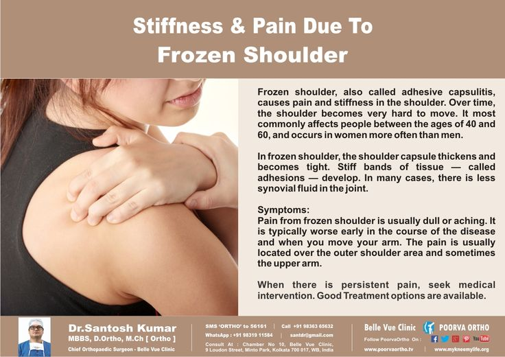 Stiffness & Pain due to Frozen Shoulder. Know it. Check if you have these symptoms. Call Helpline : +91-9836365632.  Visit : www.poorvaortho.tv SMS 'ORTHO' to 56161