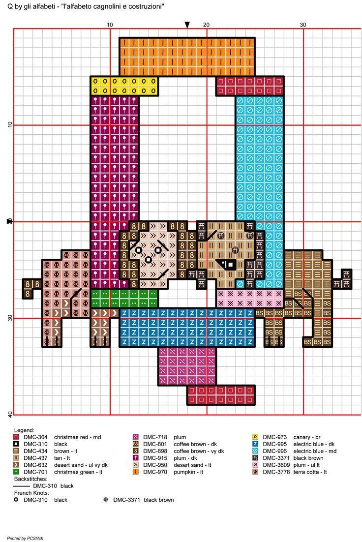 Alfabeto cagnolini e costruzioni: Q