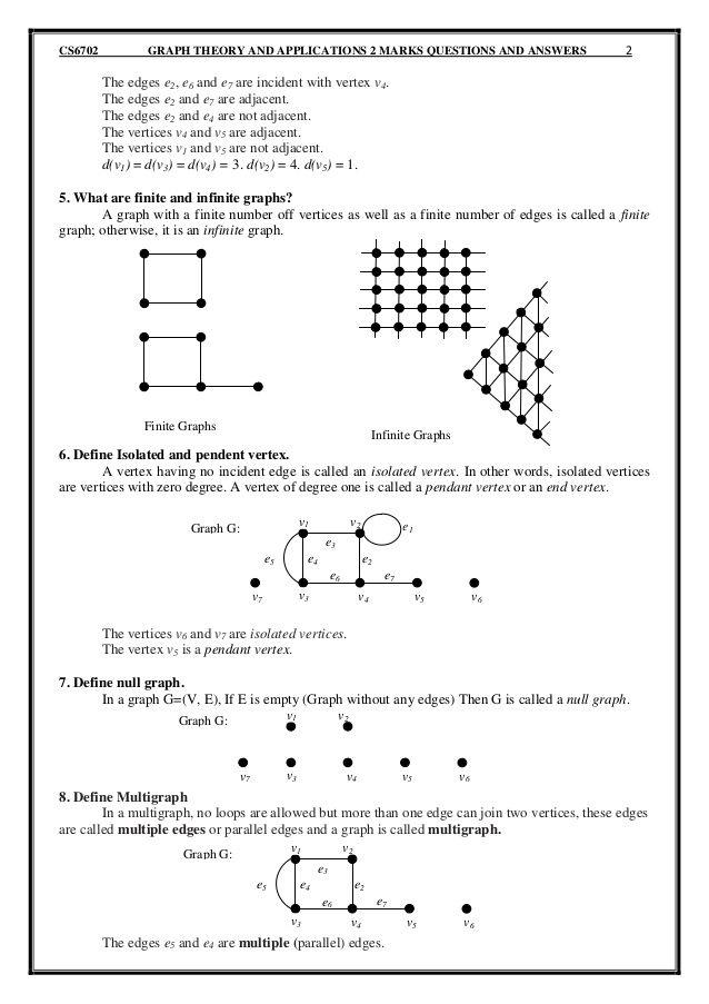 Mejores 13 imgenes de binary trees en pinterest entrevista related image aloadofball Gallery