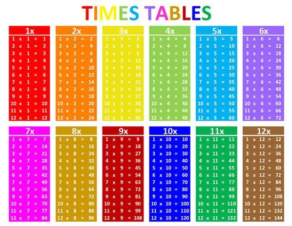 Times Tables Multiplications Tables Times Tables Grid Multiplication Tables Grid Excel Generator Multiplications Multiplications Chart Multiplication Chart Multiplication Table Times Tables