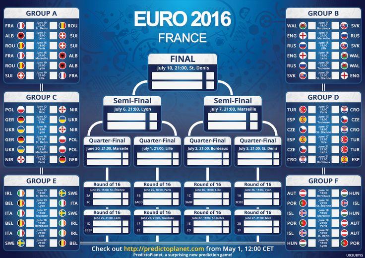 A vous de jouer dans la rubrique Communiquer / Jeux / Pronostics Euro 2016.