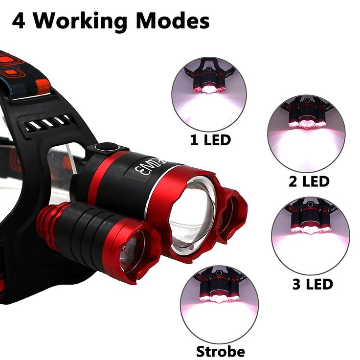 EMIDO Zoomable LED Headlamp, 4 Modes Super Bright Headlight, Waterproof Flashlight Torch Headlamps, 18650 Rechargeable Batteries for Reading Outdoor Running Camping Fishing Walking - - http://amzn.to/2uvWItr