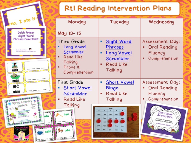 Rti reading intervention lessons visual lesson plans to How do you read blueprints