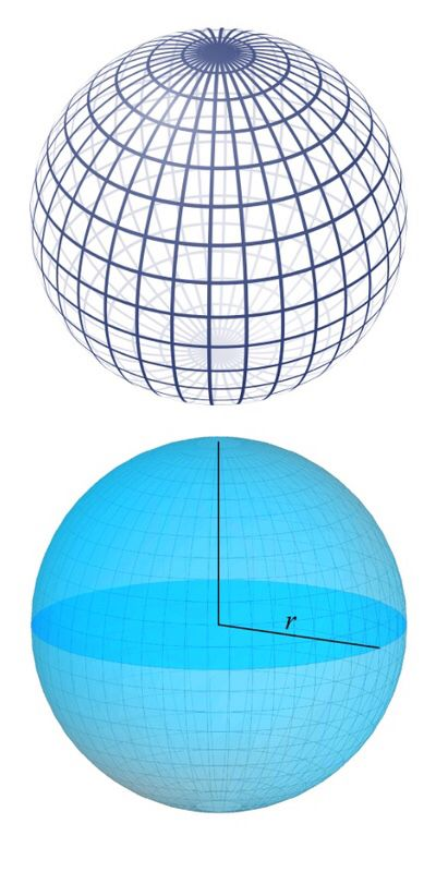 • A two-dimensional perspective projection of a sphere • r – radius of the sphere
