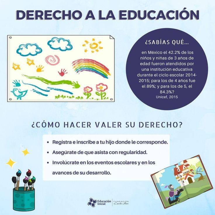#Derecho a la #Educación ¿Por qué debemos conocer los derechos de las niñas, niños y adolescentes?...