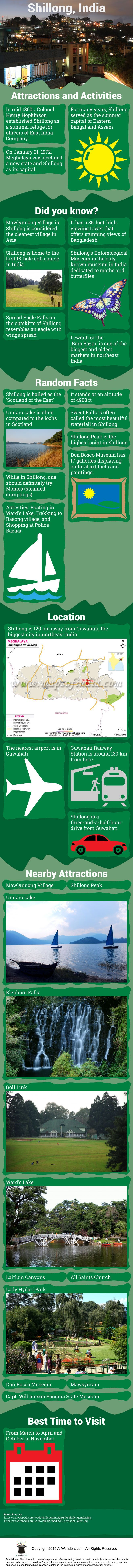 Shillong Travel Infographic