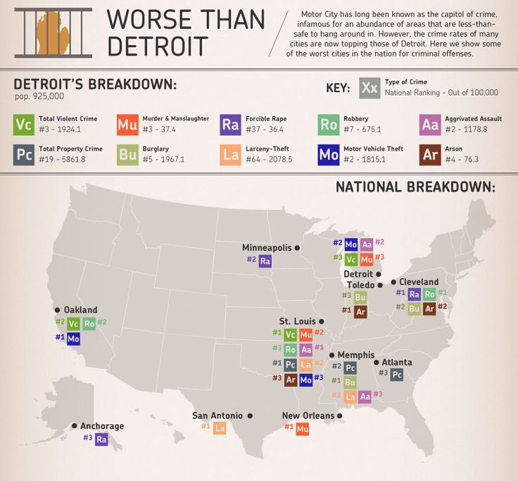 Best Maps Politics  Sociology Images On Pinterest - Is there a color coded map of us crime