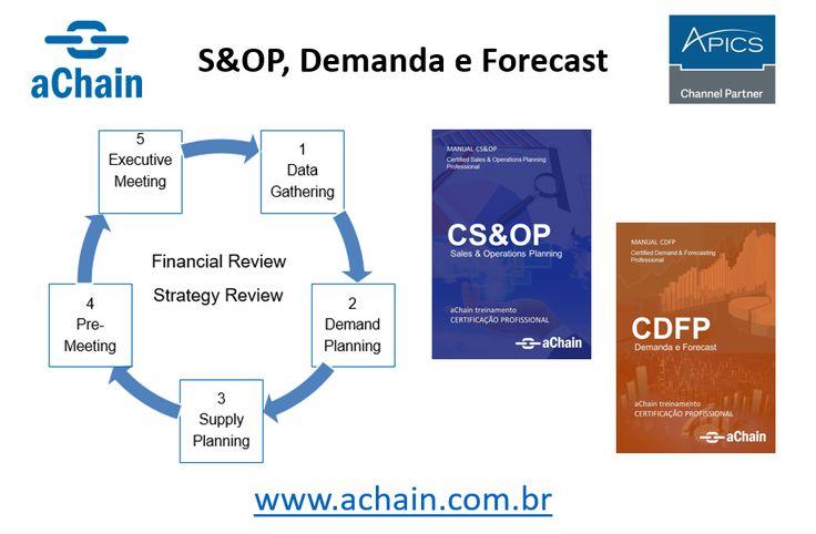 Conteúdo que traz vantagem competitiva e diferencial estratégico para empresas e profissionais! Conheça as certificações CS&OP (Sales and Operations Planning ) e CDFP (Demanda e Forecast). Inscrições: http://www.achain.com.br