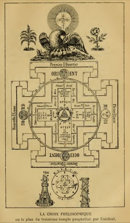 """From """"Eliphas Levi: Histoire de la Magie avec une Exposition claire et précise de ses procédés de des rites et de ses mysterés""""."""