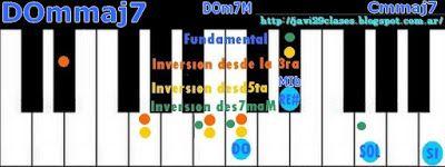Piano: Acordes mmaj7 o m7M (menores con séptima Mayor) Clases simples de Guitarra y Piano
