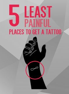 Least Painful Places to Get a Tattoo | MyFaceMyBody.com