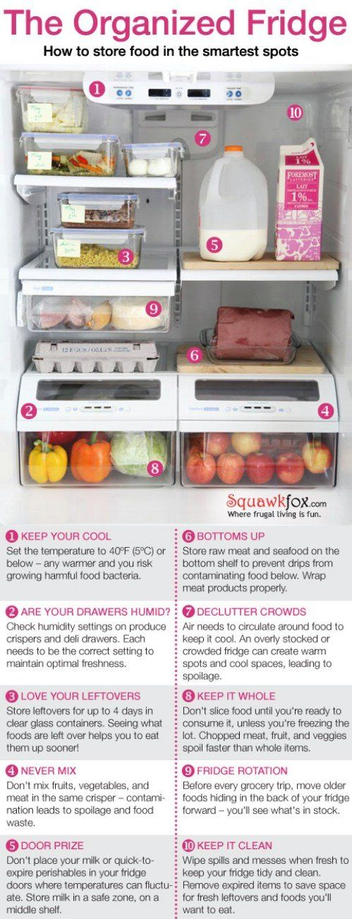 Keep Foods in the Right Places - 40 DIY Tricks To Make Your Groceries Last As Long As Possible