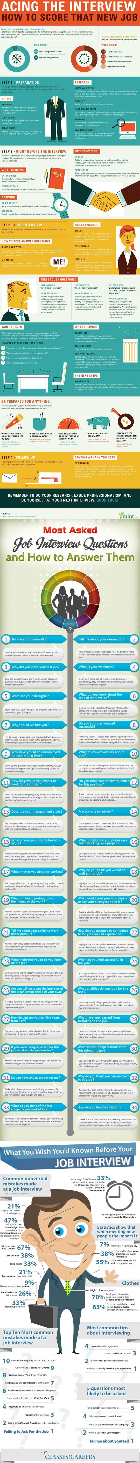 Most Asked Job Interview Questions & How to Answer Them