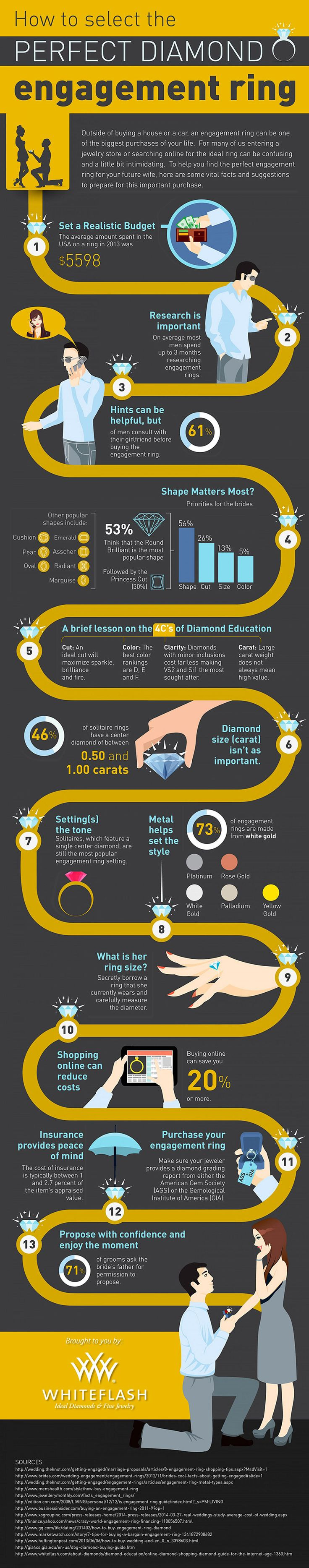 Mens Guide to Buying Diamond Engagement Ring Infographic. Topic: wedding, marriage, proposal,
