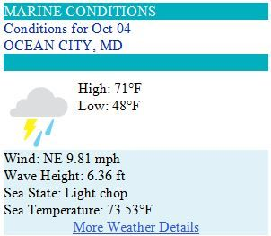 Ocean City Maryland Weather Forecast for Saturday, October 4, 2014 - Early Rain, Sunny for the Vette Parade! #ocmd