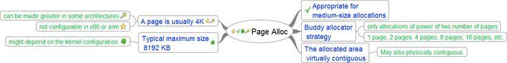 Page Allocator