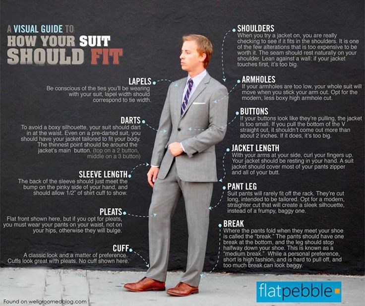 Bridegrooms, here is something that will interest you. Looking out for a guide to choose your suit? This visual guide will help you find the right fit for your wedding suit . #wedding #flatpebble