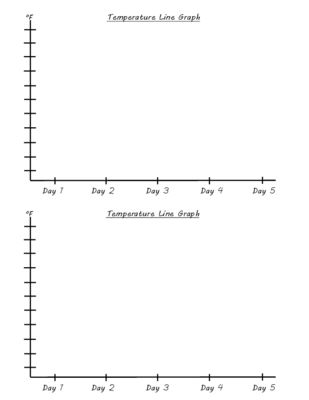 Temperature line graph template from caroline 39 s creations for Temperature line graph template