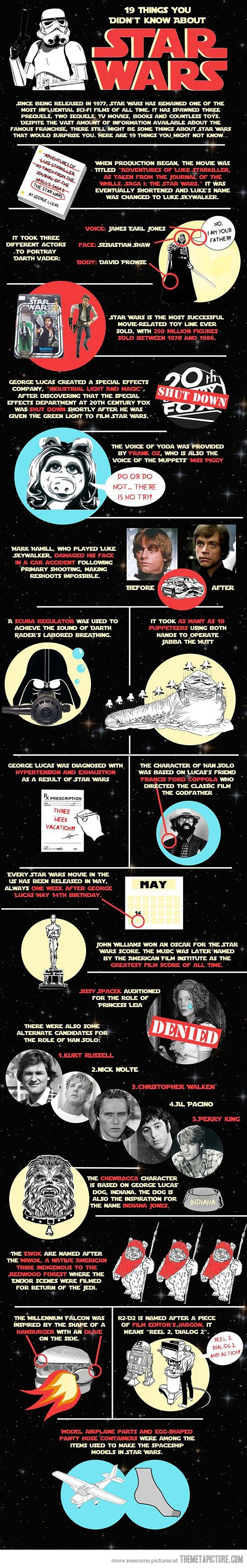 Things you didn't know about Star Wars. Do I get extra points for actually knowing all these things?