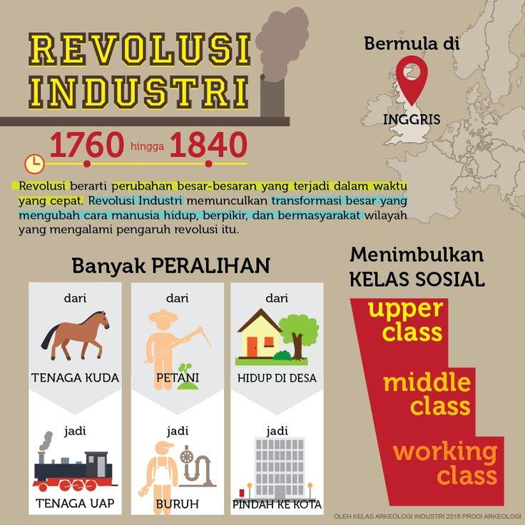 revolusi industri telah mengubah kehidupan di eropa. bahkan dunia.. #industrial #revolution #england #infographic #design #arkproject #history