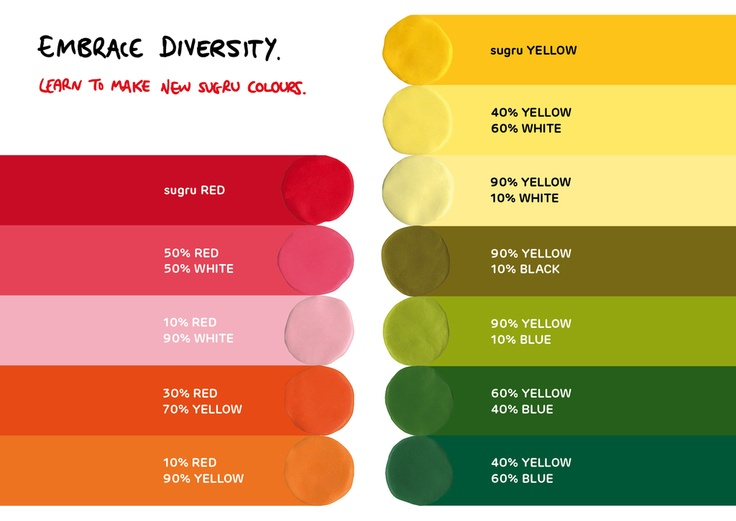 Mix sugru to make custom colours! - Part1 | Farbenmix ...