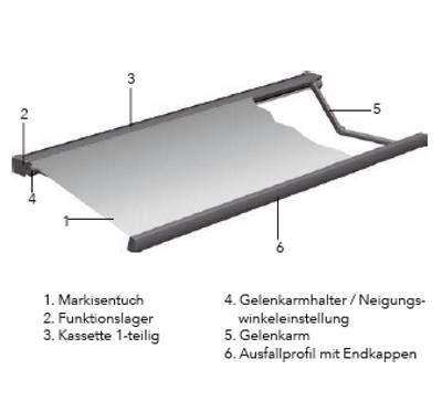 Markisen-exklusiv-MHZ-Art_01-Konstruktion