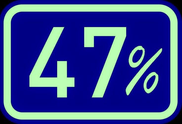 Le pourcentage de degre d'alphebatisme