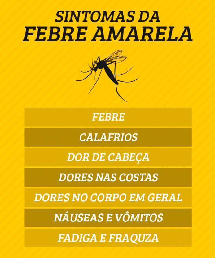 A febre amarela é uma doença infecciosa grave causada pelo vírus da febre amarela, que é transmitido pela picada de um mosquito contaminado com o vírus.