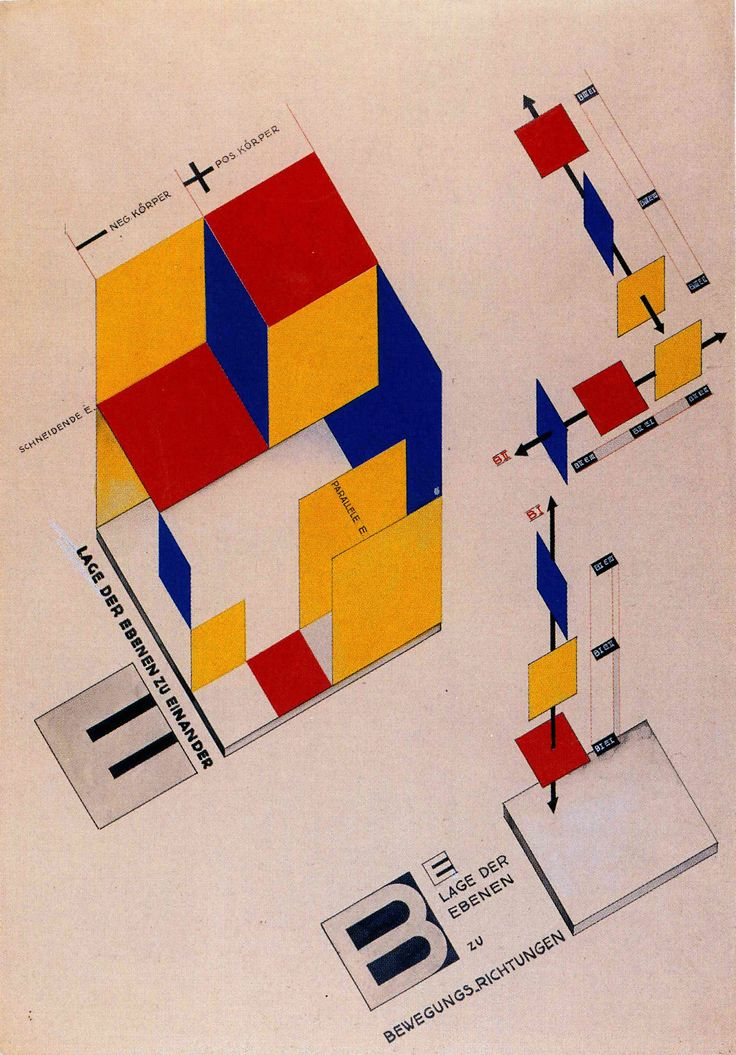 Joost Schmidt, Mechanical stage design, Bauhaus, Weimar (1925-1926). Ink and tempera on paper