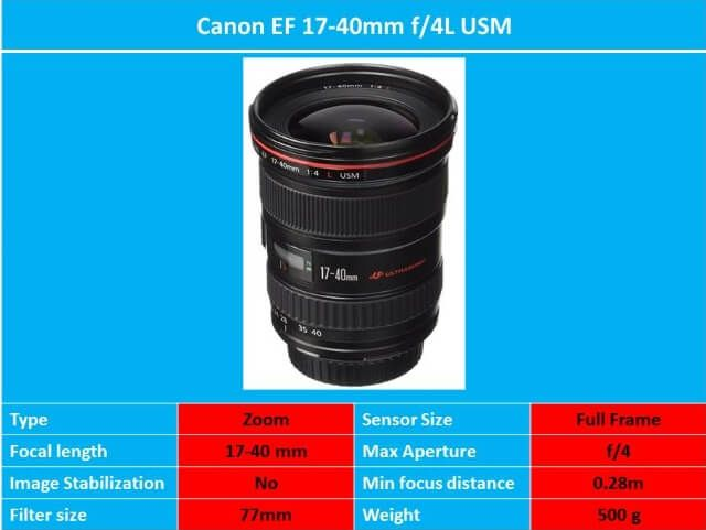 Best Wide Angle Lens For Canon The Full Guide With Sample Photos Best Wide Angle Lens Wide Angle Wide Angle Lens