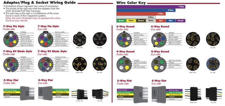 Wiring Plug Diagram  Dengan Gambar