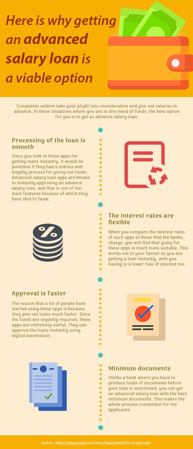 Things To Keep In Mind When Getting An Advanced Salary Loan Personal Loans Online Online Loans Personal Loans