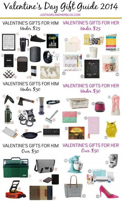 This is an AWESOME list of ideas of things to get your spouse/significant other for Valentine's Day! Really affordable too! | Just a Girl and Her Blog
