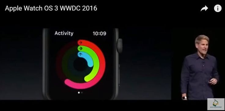 Apple Watch Will Have Routines For Wheelchair Users