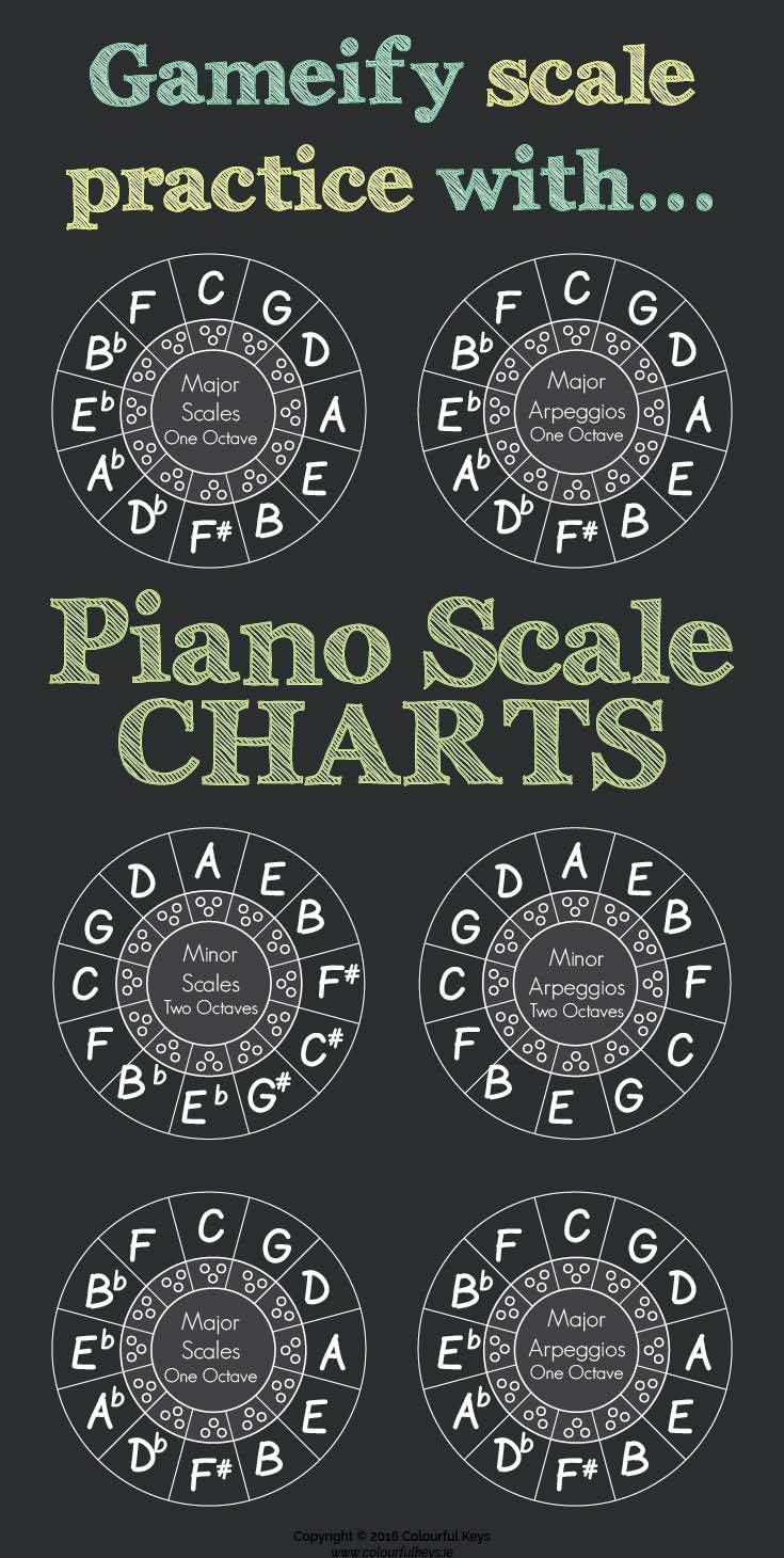 Keeping track of piano scales