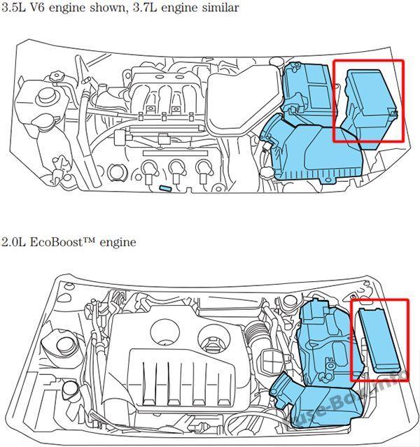 Fuse Box Diagram Ford Edge (2011-2014) in 2020 | Ford edge ...