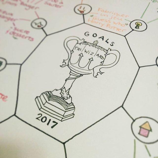 My goals for #2017 starts with #harrypotter ;) #bujo  Harry Potter goal tracker bujo bullet journal triwizard cul coupe de feu