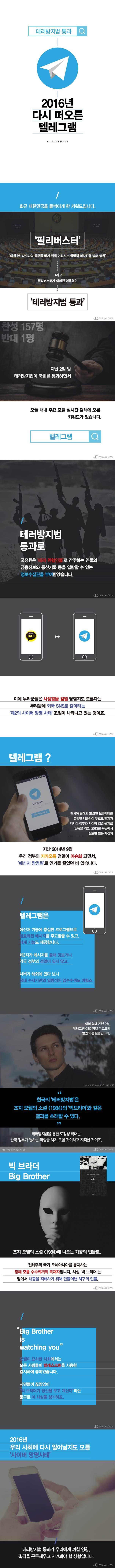 테러방지법 통과, '텔레그램' 사이버 망명 재현될까? [카드뉴스] #telegram / #cardnews ⓒ 비주얼다이브 무단 복사·전재·재배포 금지