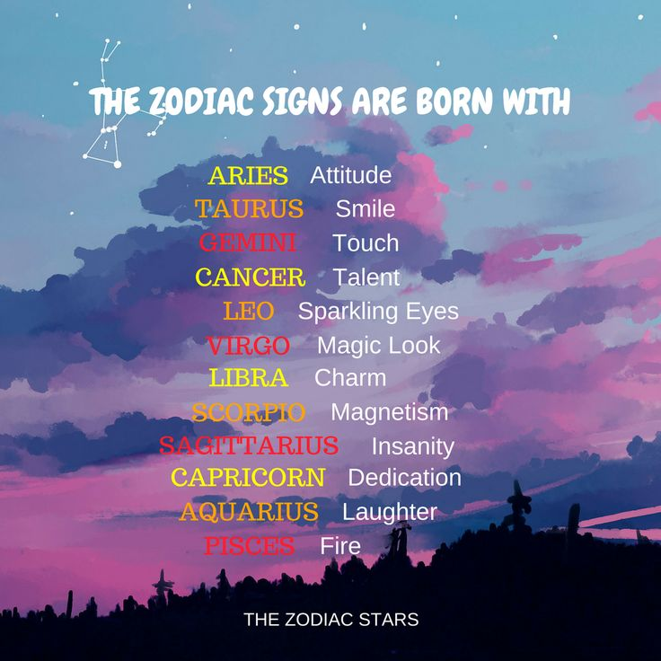 The Zodiac Signs are born with...