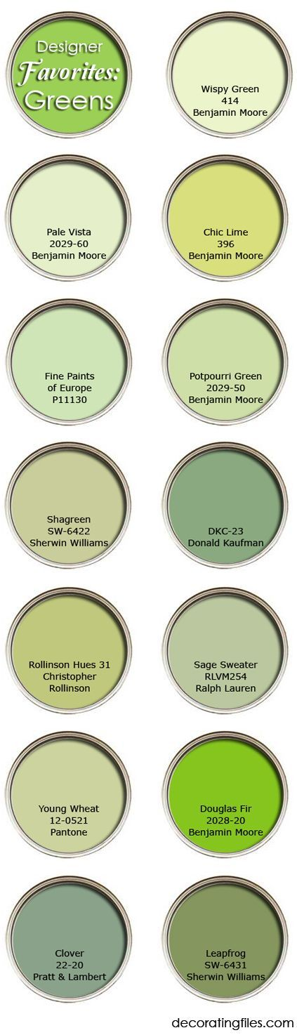 Green Paint Colors: Favorite Picks from Designers | The Decorating Files | www.decoratingfiles.com