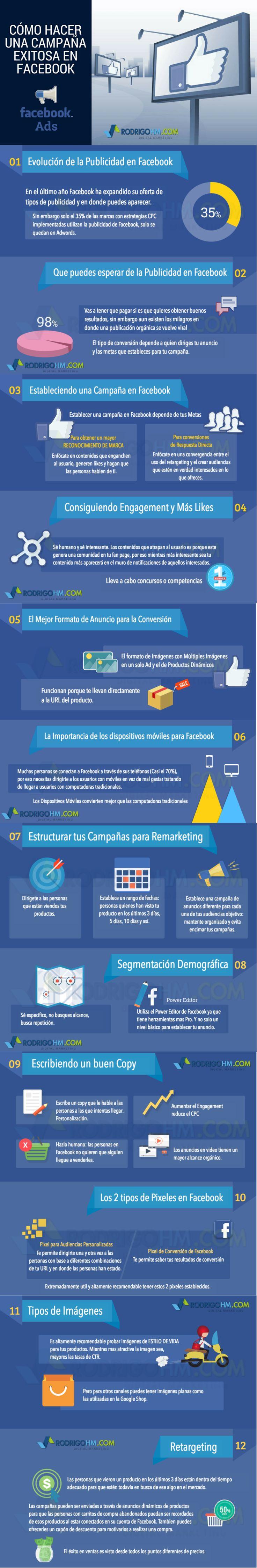 Cómo hacer una campaña de éxito en Facebook #infografia