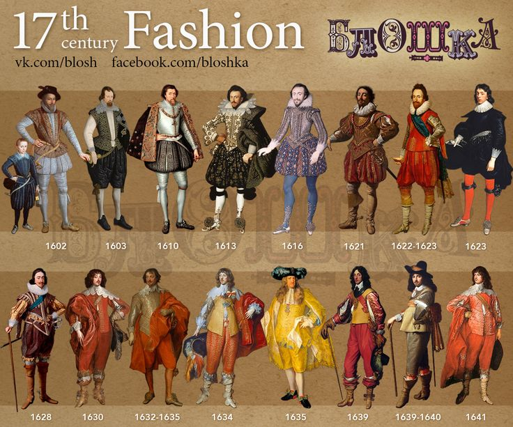 https://www.behance.net/gallery/46721459/Fashion-Timeline17-th-century