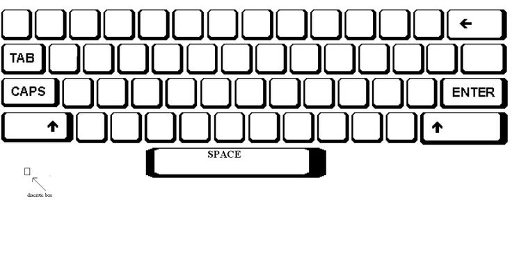 blank map of a qwerty keyboard as a template for keyboard maps